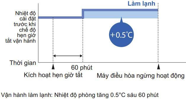 FTNE50MV1V/RNE50MV1V
